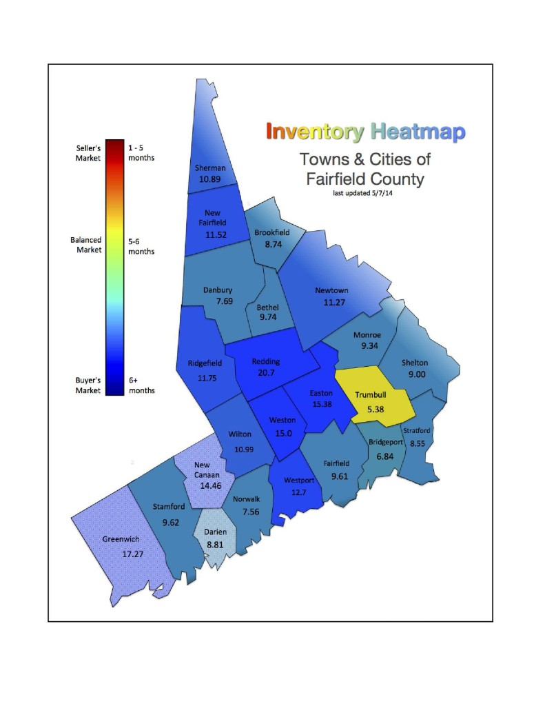 Fairfield County CT Housing Market